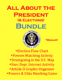 All About the President Bundle: Powers, the Bureaucracy, a