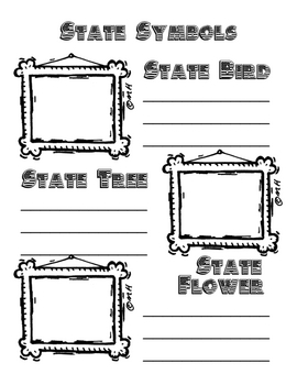 All About the States-Project Outline
