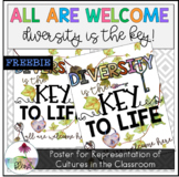 All Are Welcome Poster: Diversity is the Key to Life
