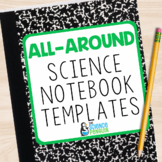 Interactive Science Notebook Templates