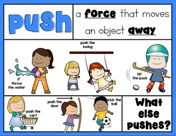 All Around Town {Push and Pull Posters} for Kindergarten & First Grade