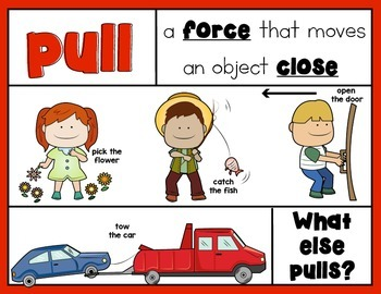 Force and Motion: Push/Pull Posters for Science Lessons in Kindergarten & First