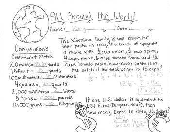 All Around the World Conversions Math Doodle KEY
