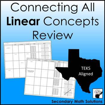 Linear Functions Review - Connecting All Linear Concepts (A3C)