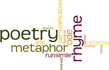 All In One Poetry Unit - Where You Read, Create, & Analyze Poetry