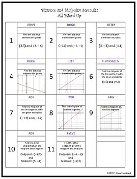 All Mixed Up: Distance and Midpoint Formulas