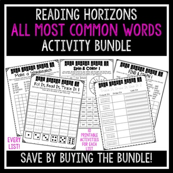 The Horizon Worksheets Teaching Resources Teachers Pay