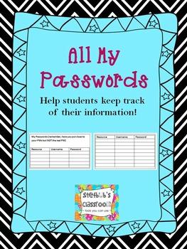 All My Passwords