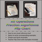 Flip Book:  All Operations Fractions