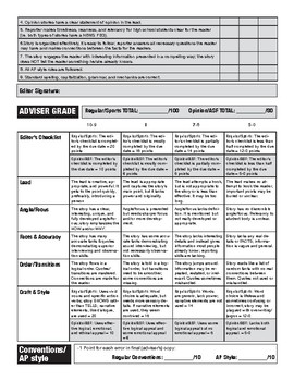 All-Purpose Story Rubric for Scholastic Journalism