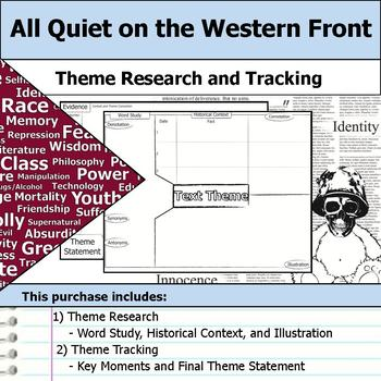 All Quiet on the Western Front - Theme Tracking Notes Etymology & Research