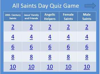 All Saints Day Quiz Game (Grades 4 and Above)