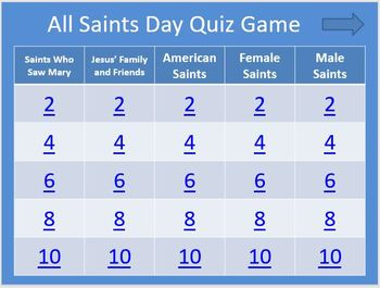 All Saints Day Quiz Game II (Grades 4 and Above)