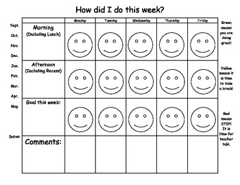 graphic about Printable Behavior Charts for Teachers named Smile Routines Chart Worksheets Training Supplies TpT