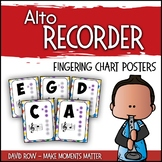 All Star Alto Recorder Fingering Chart Posters