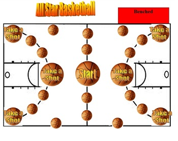 All Star Basketball Review Game