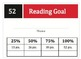 Accelerated Reader: Achieving Goals, All Star theme - 2nd Grade
