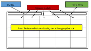 All Subject Graphic Organizers