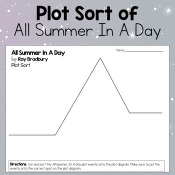 All Summer In A Day - Plot Sort