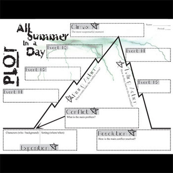 All Summer in a Day Plot Chart Organizer Diagram Arc