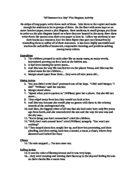 All Summer in a Day Quotes Plot Diagram Activity