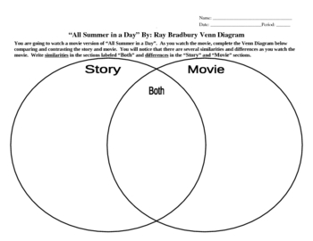 all summer in a day venn diagram by monica lukins tpt. Black Bedroom Furniture Sets. Home Design Ideas