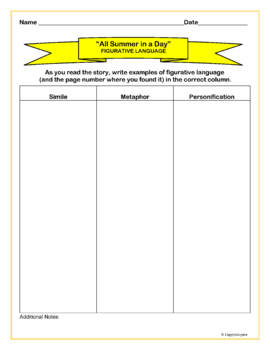 All Summer in a Day by Ray Bradbury Figurative Language Worksheets and Chart