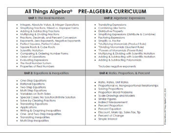 All Things Algebra® Curriculum Outlines