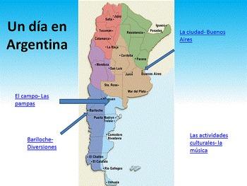 All about Argentina- Un día en Argentina Mini-unit