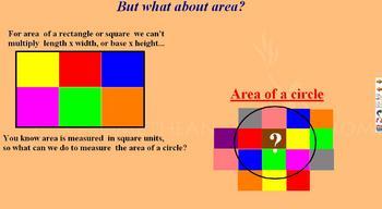 All about Circles Flipchart