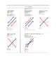 All about Linear Functions... Notes