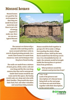 All about Maasai homes