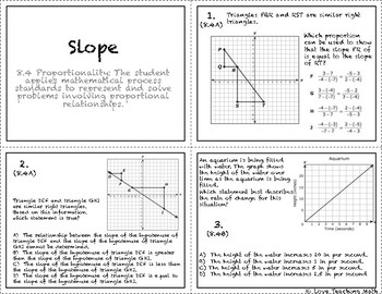 All about Slope & Y-intercept Task Cards