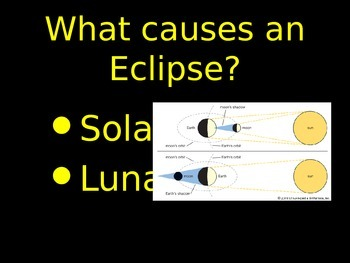 All about Solar and Lunar Eclipses