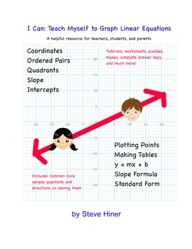 I Can: Teach Myself to Graph Linear Equations