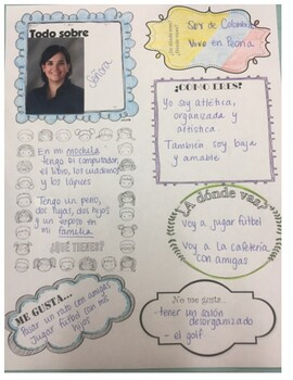 All about me inforgraphic