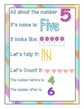 All about number Posters