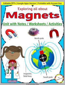 """""""Magnet"""""""