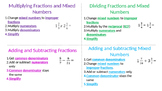 All four operations with fractions and mixed number poster