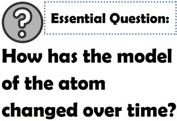 Atoms & The Periodic Table: Goals & Scales, Essential Questions & Vocabulary