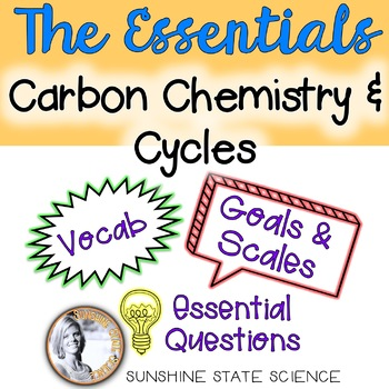 Carbon Chemistry: Goals & Scales, Essential Questions & Vocabulary