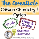 Carbon Chemistry: Goals & Scales, Essential Questions & Vo