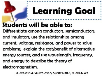 Electricity & Magnetism: Goals & Scales, Essential Questions & Vocabulary