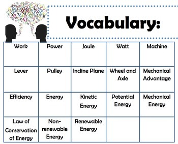 Work, Power & Energy: Goals & Scales Essential Questions & Vocab