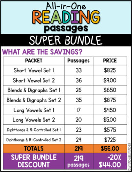 All-in-One Reading Passages SUPER BUNDLE