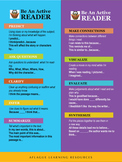 All in One Reading Strategies Bookmark on 18x24 Poster (Giclee Print)