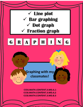All kinds of Graphing