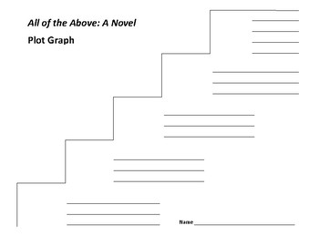 All of the Above: A Novel Plot Graph - Shelley Pearsall