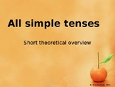 All simple grammar tenses