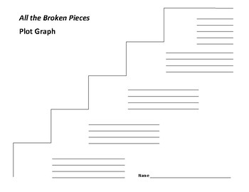 All the Broken Pieces Plot Graph - Ann E. Burg